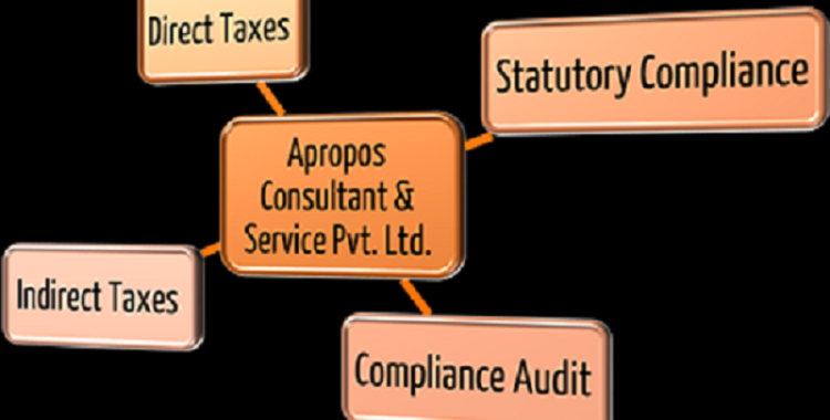 Statutory and Regulatory compliance